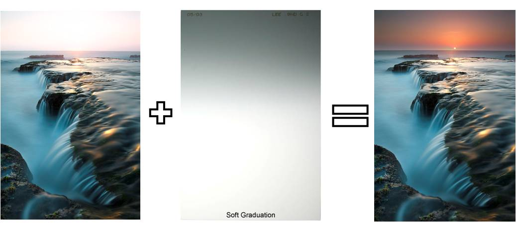 Before and after using a graduated ND filter