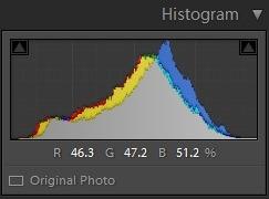 Editing landscape photos - histogram 4